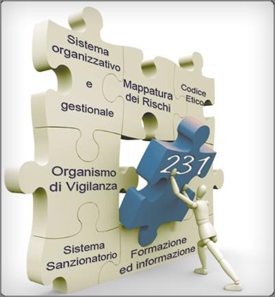 Corso sul D.Lgs. 231/2001 - Gruppo San Donato